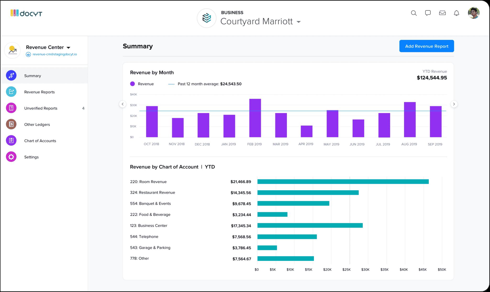 Revenue Center screenshot
